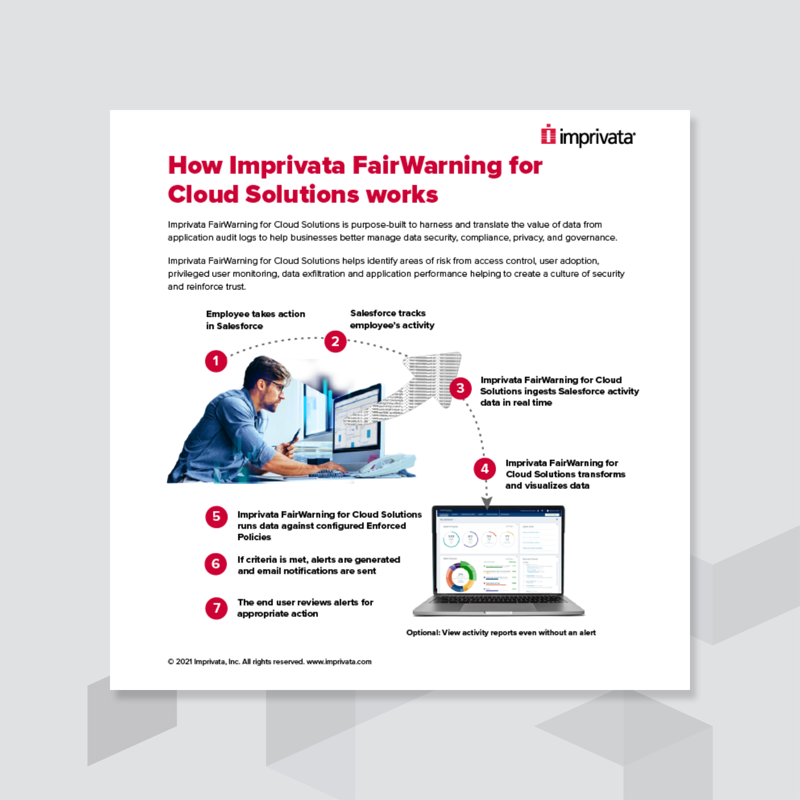 FW-Infographic-how-imprivata-fw-for-cloud-solutions-works