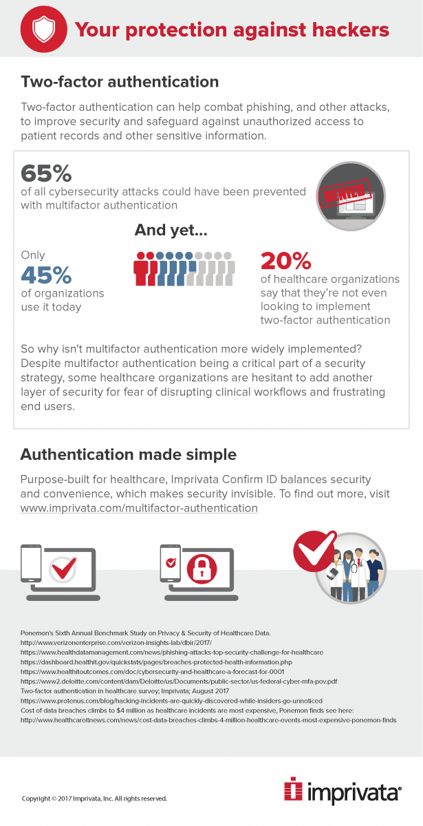 Authentication Solutions Can Still Be Secure And Efficient Without Compromising Provider Productivity Discover More Information On How Two Factor
