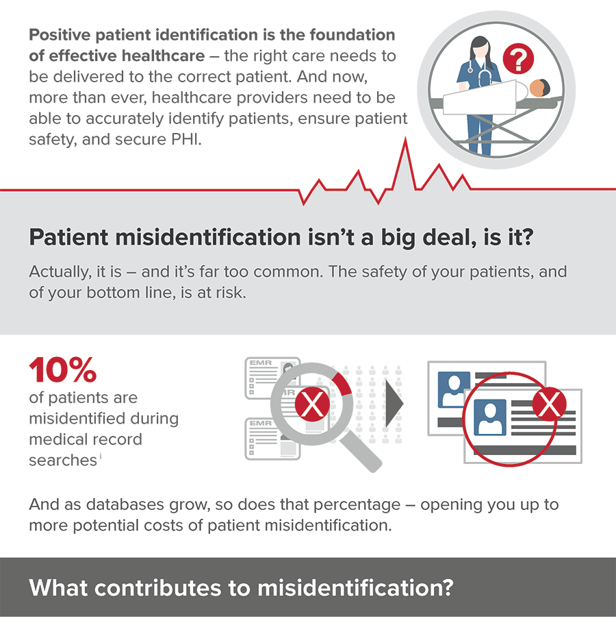 patient-secure-positive-identification-infographic