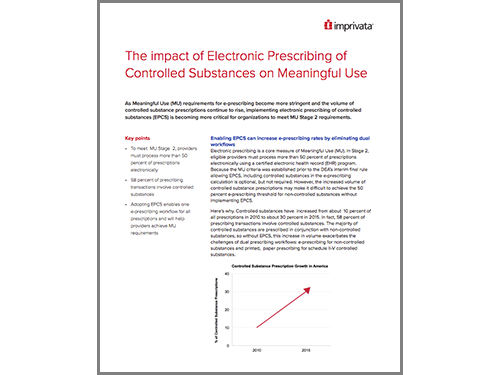 The impact of electronic prescribing of controlled substances on meaningful use DS.png